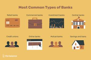 Retail Banking Kirnetics
